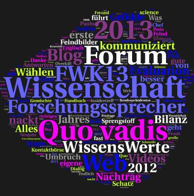 Bilanz der Inhalte - Eine Wortwolke aus den Überschriften der Blogposts von 2013.