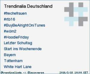 Soziale Medien in der Praxis: Tweets vom WÖM2-Workshop auf Platz 4 der Twitter-Hitliste. (Bild: Trendinalia)